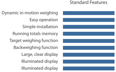 Loader Scale Standard Features